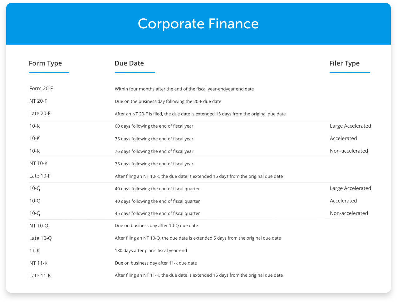 table-corporate-finance (1)